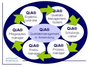 qia_map